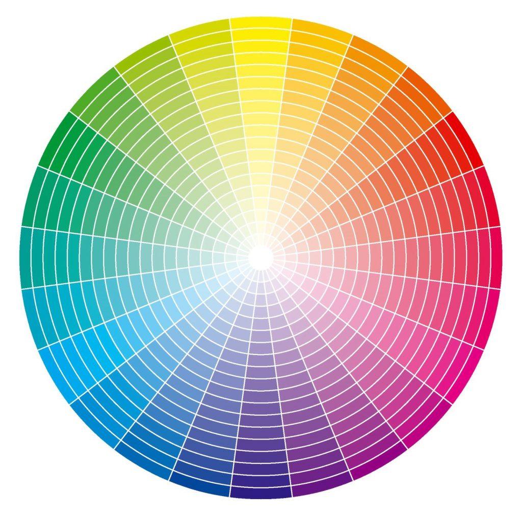 Цветовой круг Йоханнеса Иттена
