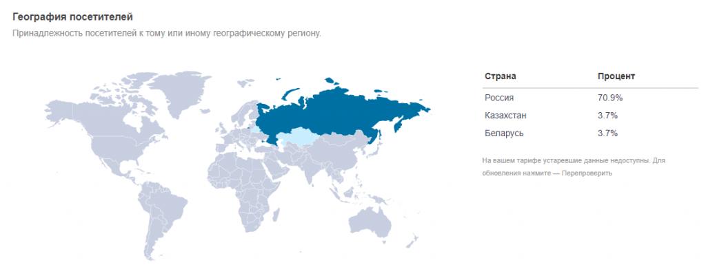 география пользователей auto.ru