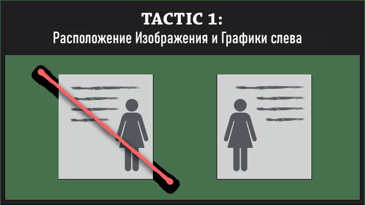 Позиционирование-изображения и графики слева