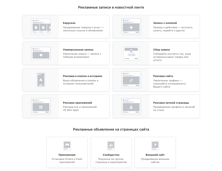 Рекламные форматы во ВКонтакте