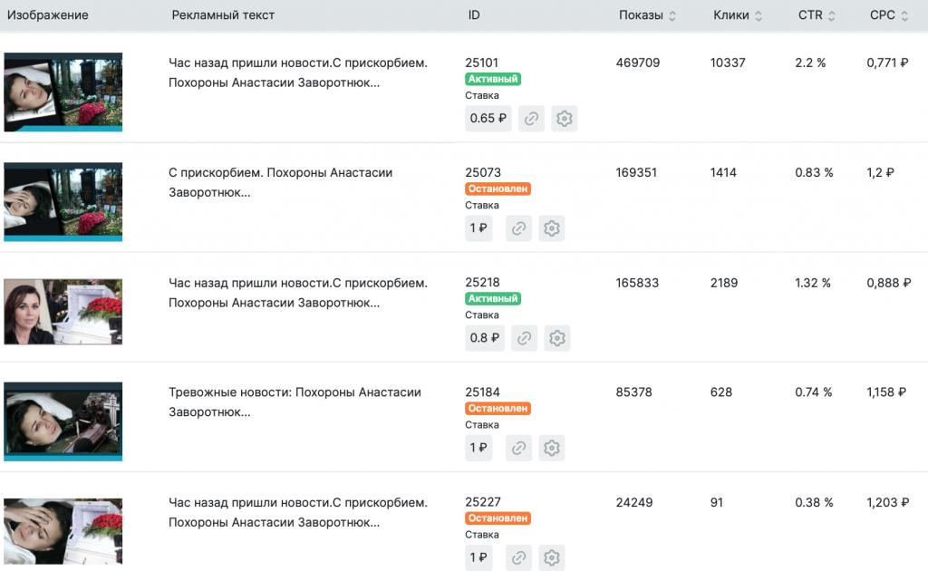 Тест нативного трафика с Viztrom на новостную РУ витрину NewsProfit.
