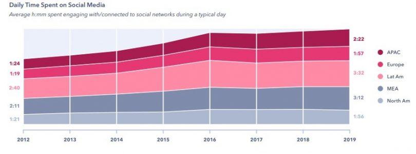 Как создать эффективный план в соцсетях?