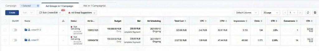 Кейс о том, как заработать профит 504 818 руб с TikTok на щетке WinClean